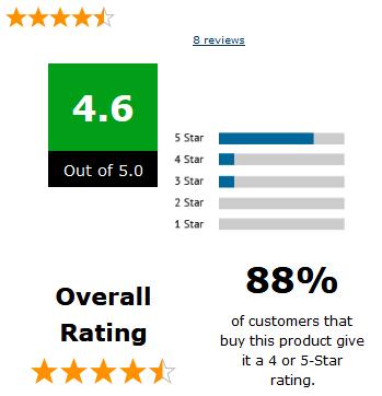 aulterra emf neutralizer reviews